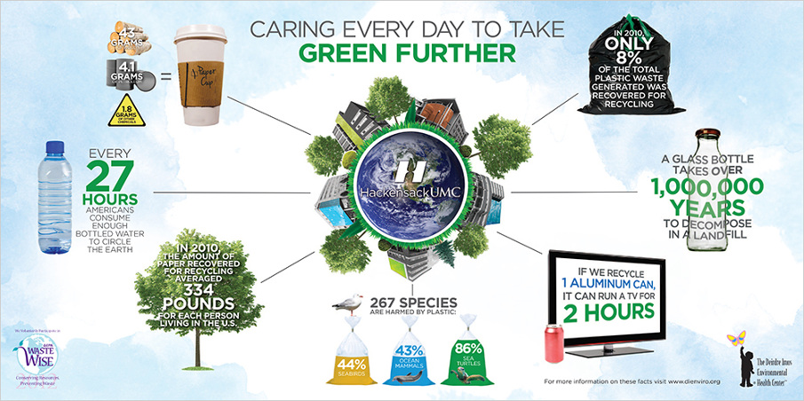 interesting recycling facts
